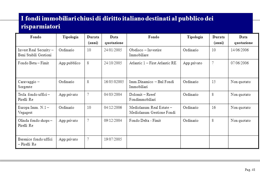 I fondi immobiliari chiusi di diritto italiano destinati al pubblico dei risparmiatori