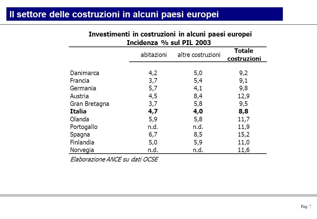 Il settore delle costruzioni in alcuni paesi europei