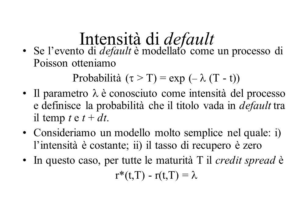 Probabilità ( > T) = exp (–  (T - t))