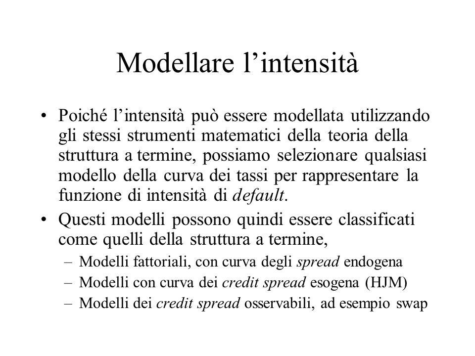 Modellare l'intensità