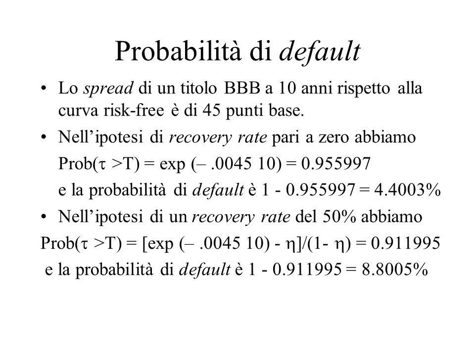 Probabilità di default