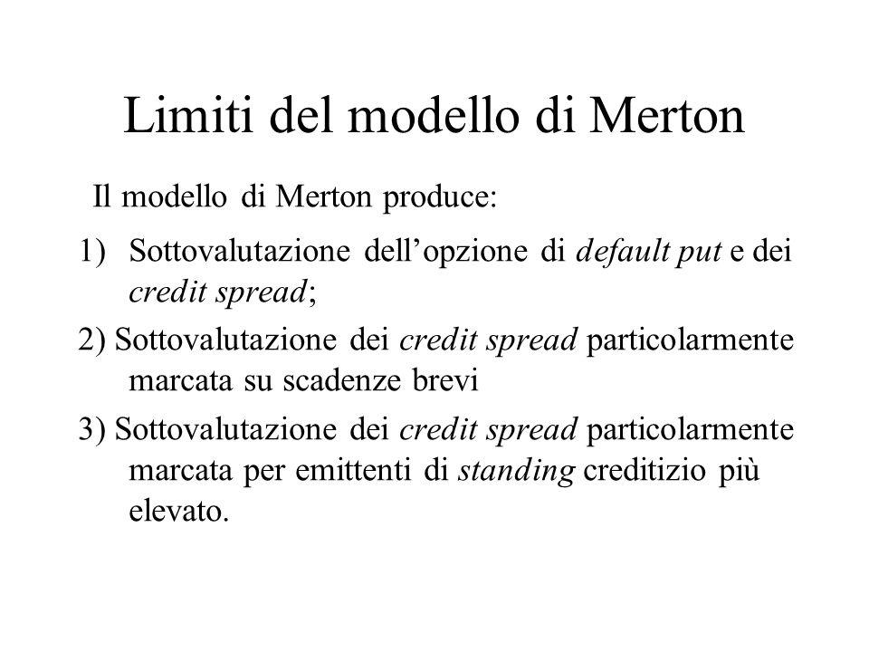 Limiti del modello di Merton