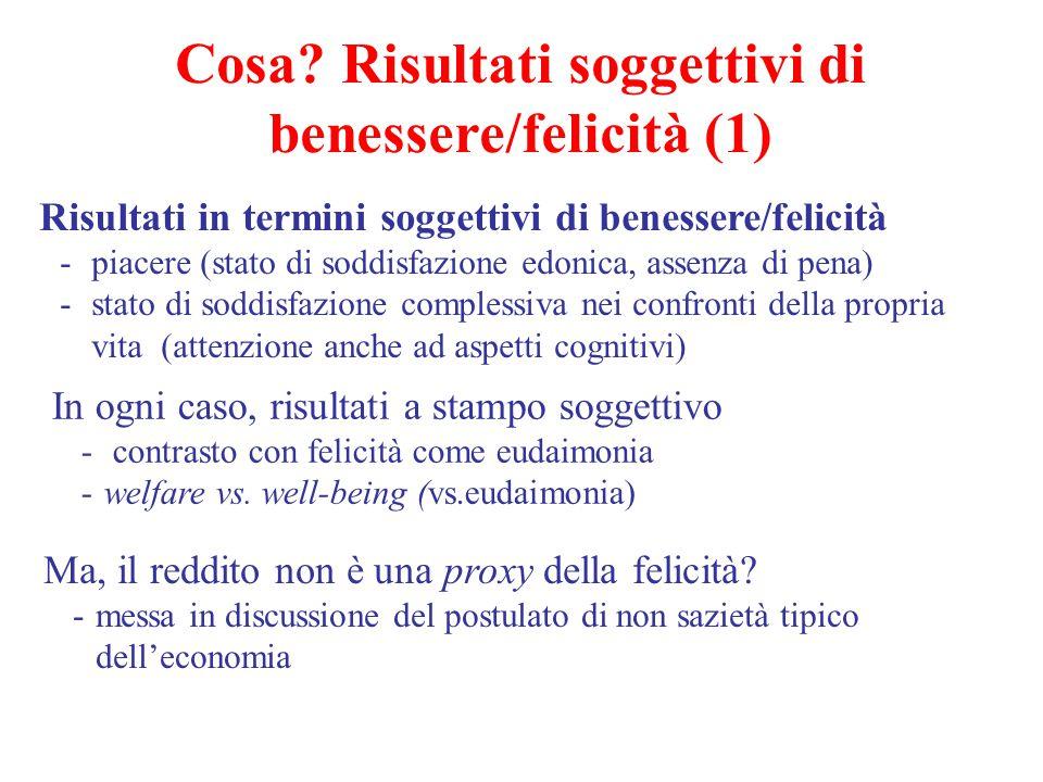 Cosa Risultati soggettivi di benessere/felicità (1)