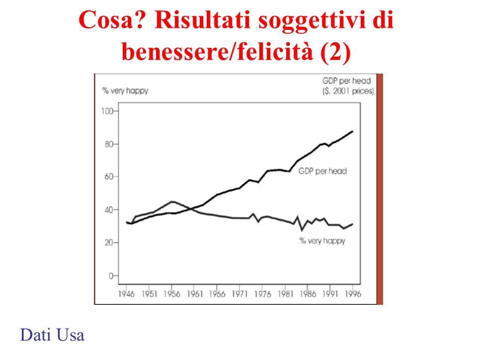 Cosa Risultati soggettivi di benessere/felicità (2)