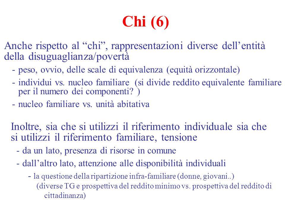 Chi (6) Anche rispetto al chi , rappresentazioni diverse dell'entità della disuguaglianza/povertà.