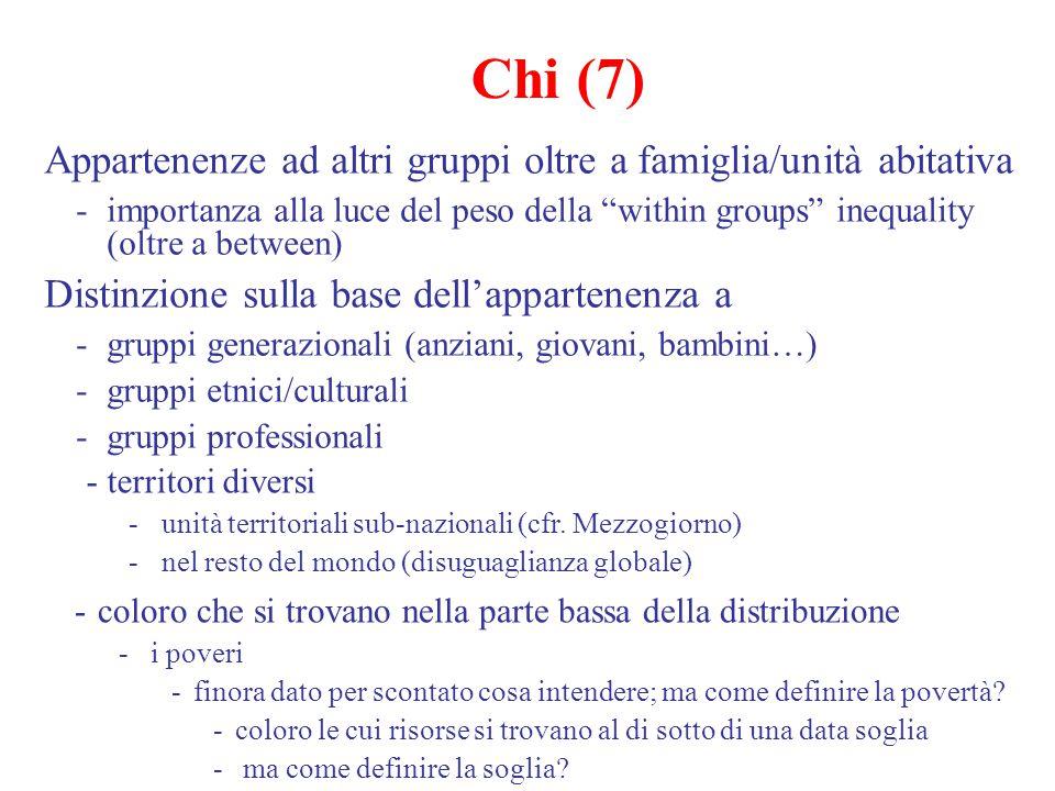 Chi (7) Appartenenze ad altri gruppi oltre a famiglia/unità abitativa