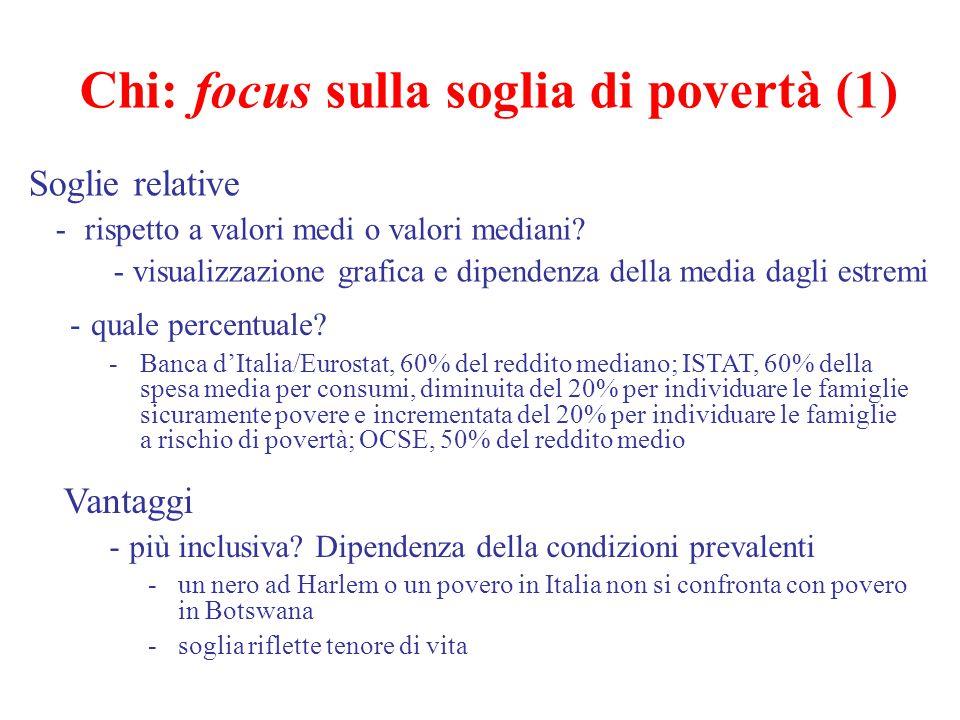 Chi: focus sulla soglia di povertà (1)