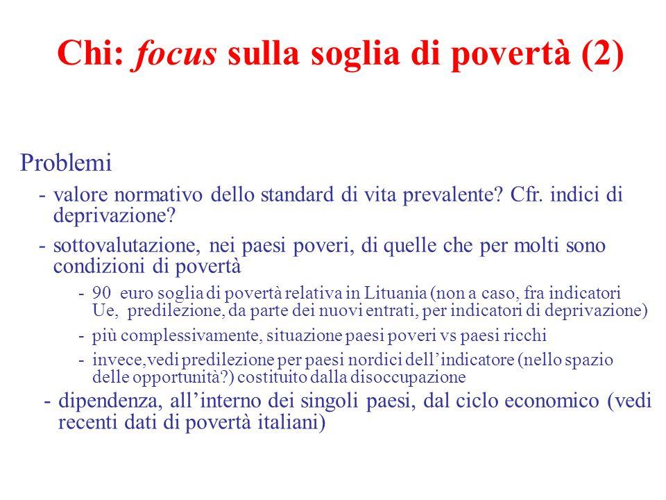 Chi: focus sulla soglia di povertà (2)
