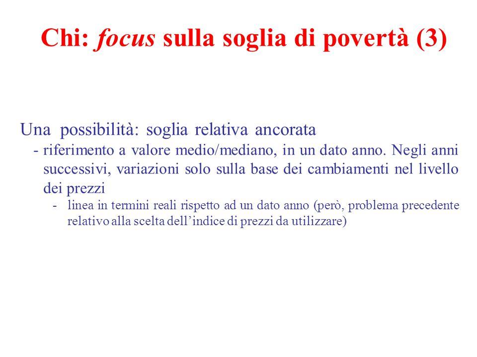 Chi: focus sulla soglia di povertà (3)