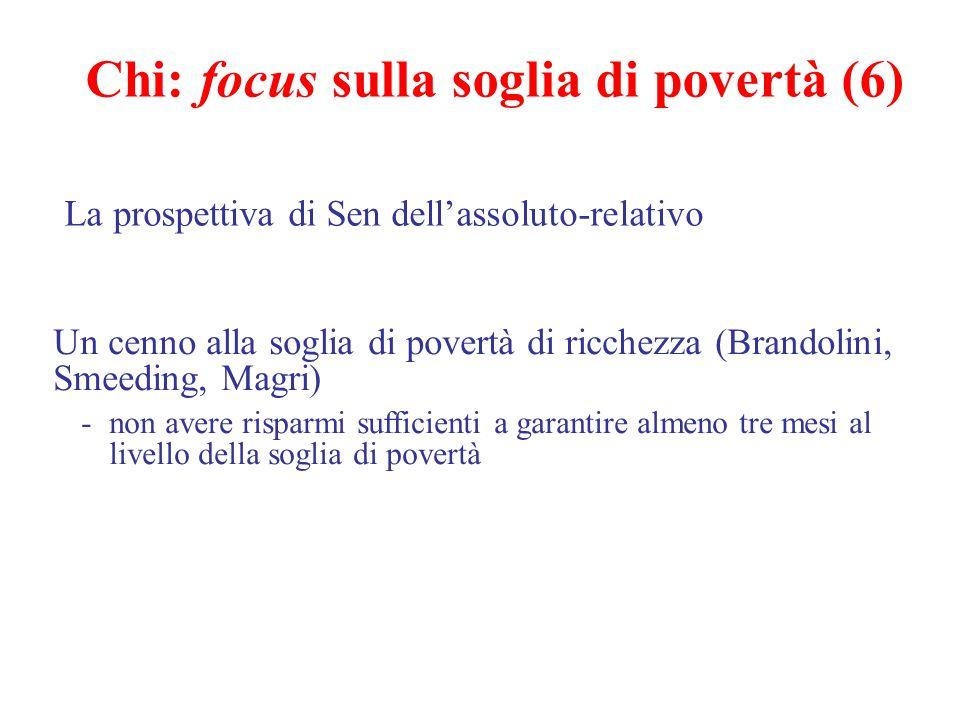 Chi: focus sulla soglia di povertà (6)