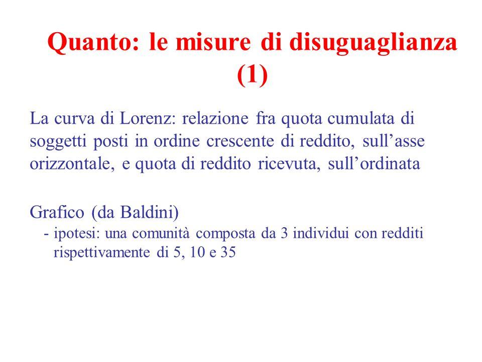 Quanto: le misure di disuguaglianza (1)
