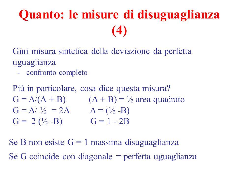 Quanto: le misure di disuguaglianza (4)