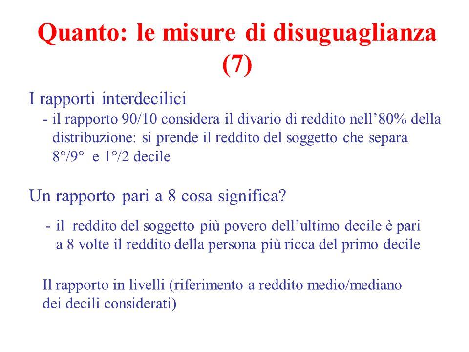 Quanto: le misure di disuguaglianza (7)