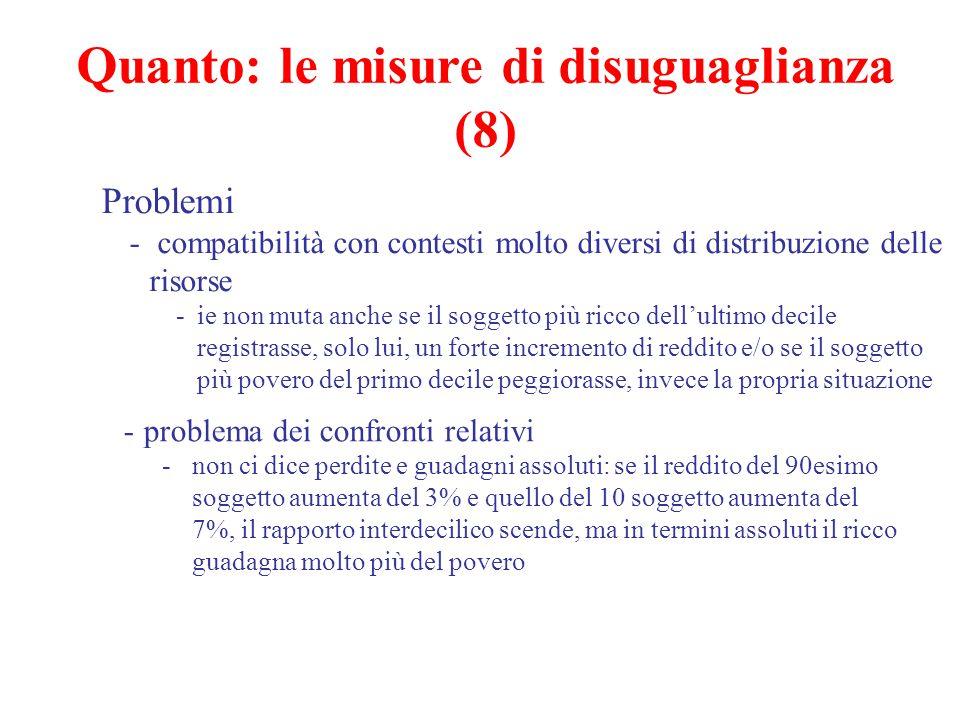Quanto: le misure di disuguaglianza (8)