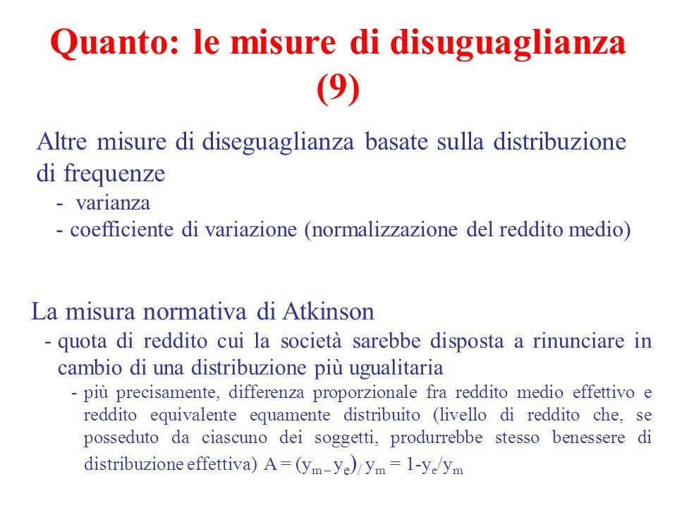 Quanto: le misure di disuguaglianza (9)