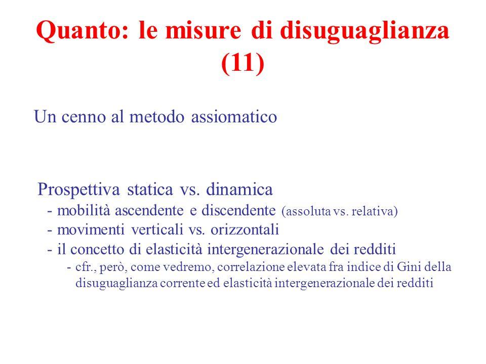 Quanto: le misure di disuguaglianza (11)