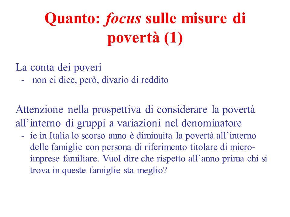 Quanto: focus sulle misure di povertà (1)