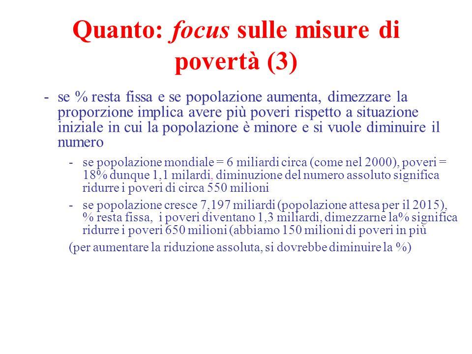 Quanto: focus sulle misure di povertà (3)
