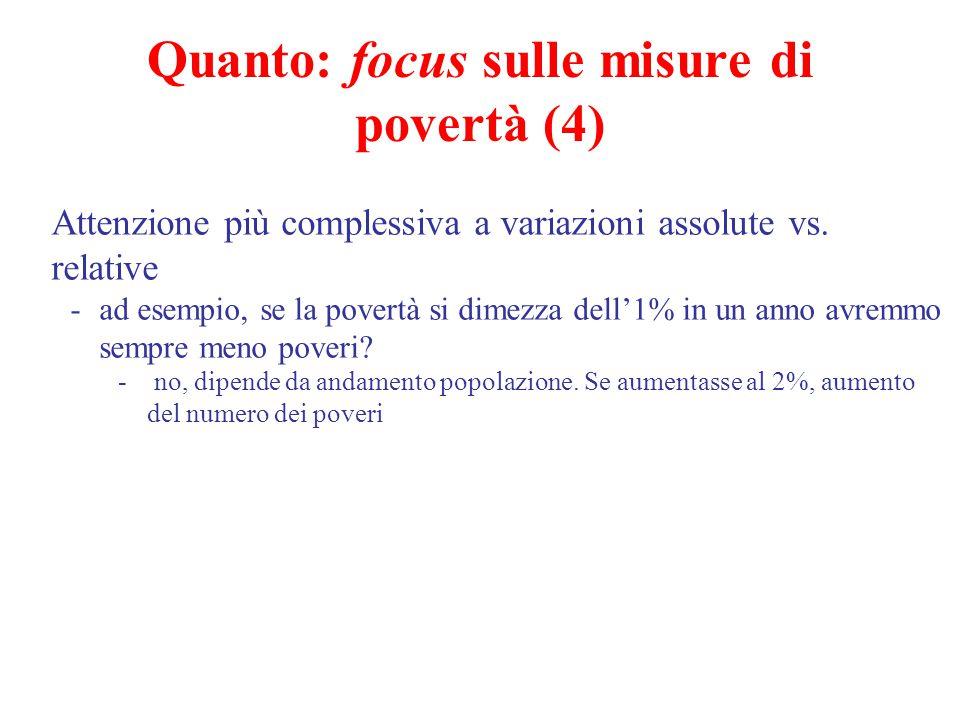 Quanto: focus sulle misure di povertà (4)