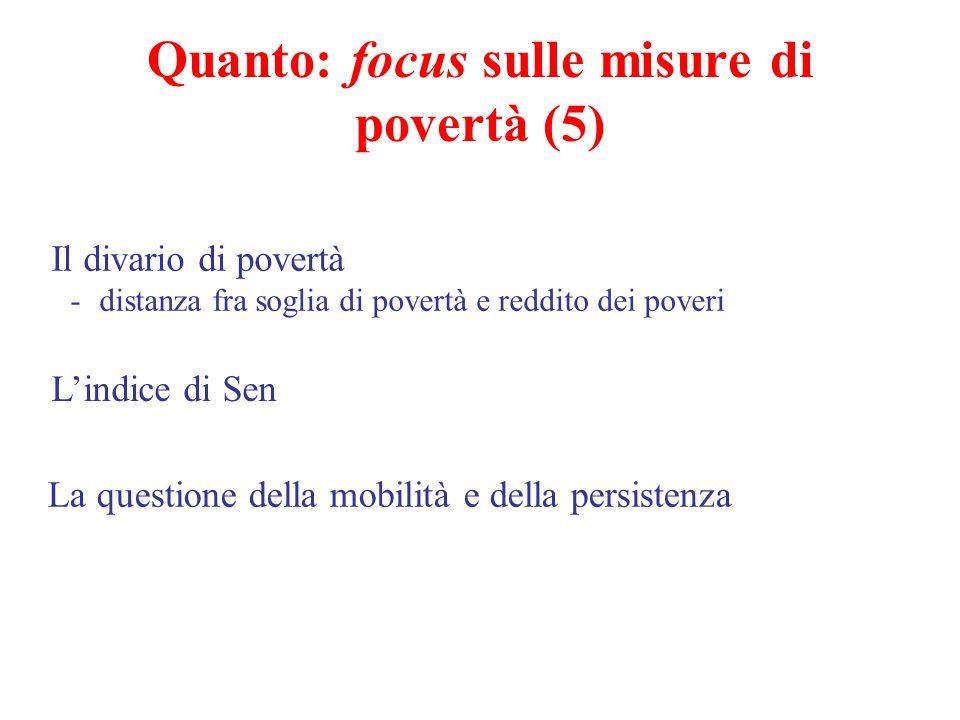 Quanto: focus sulle misure di povertà (5)
