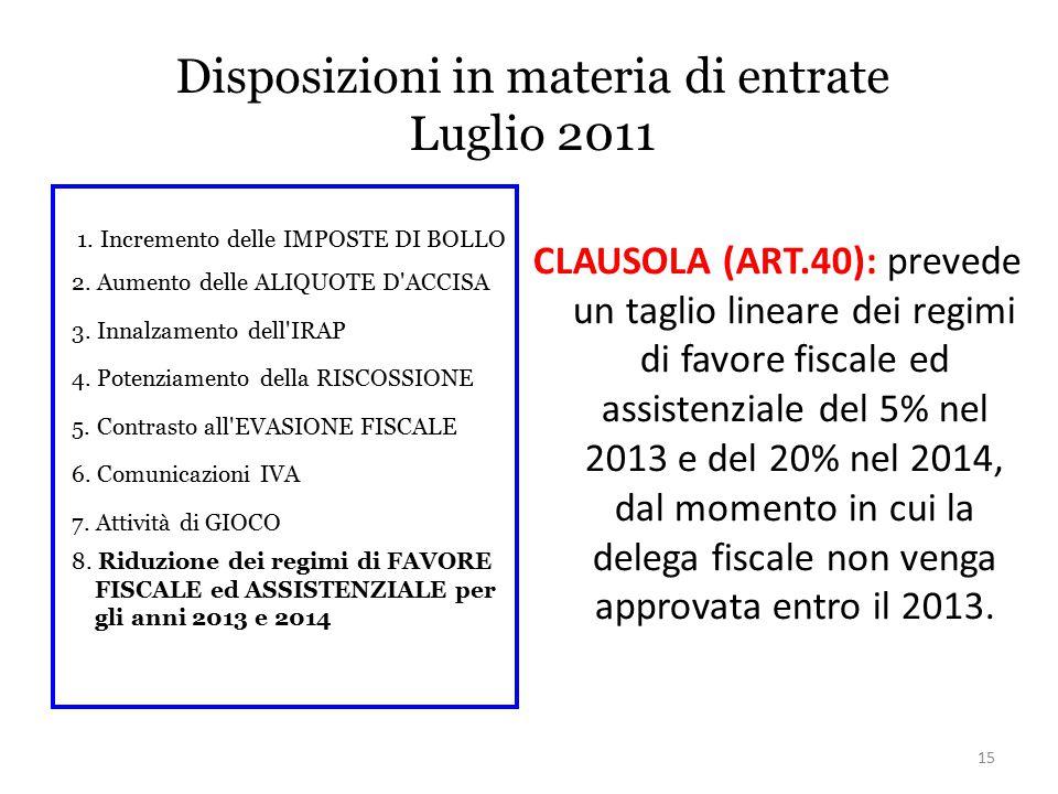 Disposizioni in materia di entrate Luglio 2011
