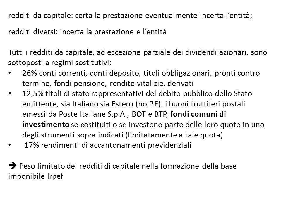 redditi da capitale: certa la prestazione eventualmente incerta l'entità;