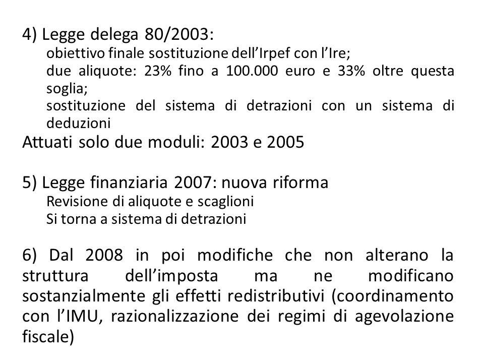 Attuati solo due moduli: 2003 e 2005