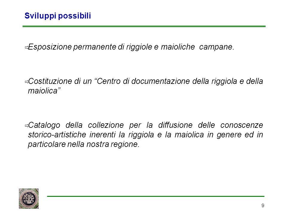 Sviluppi possibili Esposizione permanente di riggiole e maioliche campane.