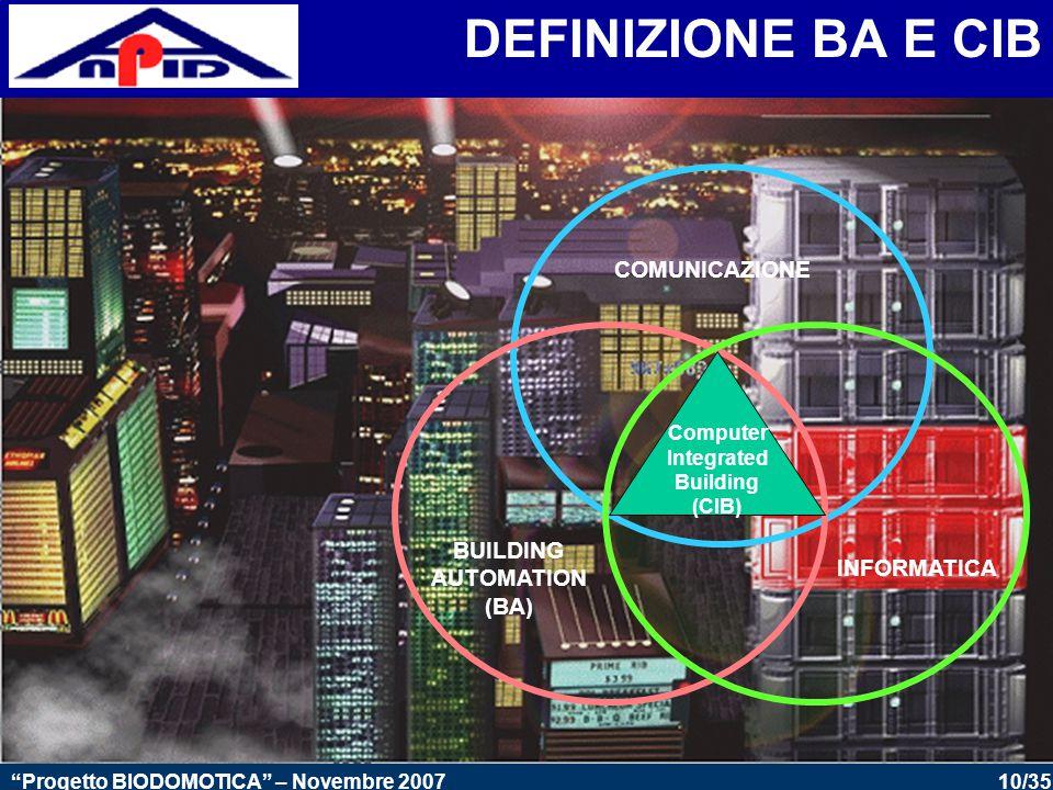 DEFINIZIONE BA E CIB COMUNICAZIONE BUILDING AUTOMATION INFORMATICA