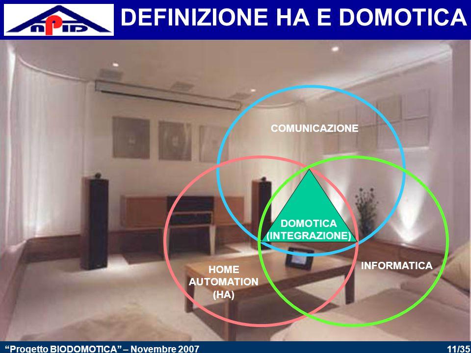 DEFINIZIONE HA E DOMOTICA