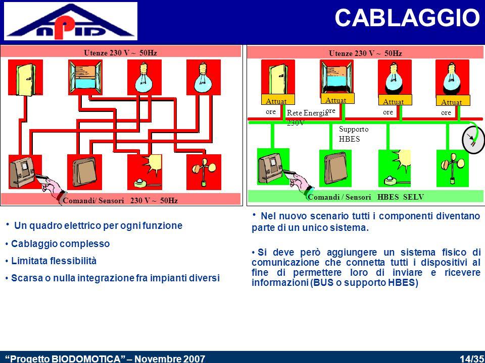 Comandi / Sensori HBES SELV