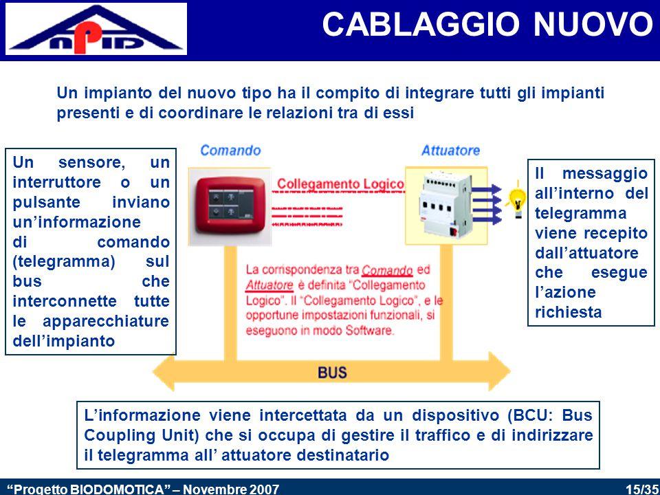 CABLAGGIO NUOVO Un impianto del nuovo tipo ha il compito di integrare tutti gli impianti presenti e di coordinare le relazioni tra di essi.