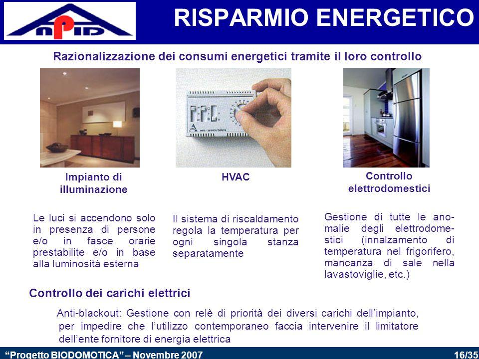 Impianto di illuminazione Controllo elettrodomestici