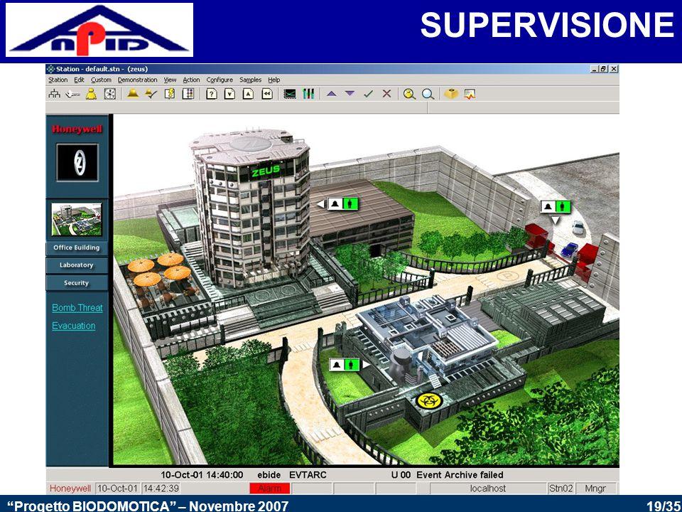 SUPERVISIONE Progetto BIODOMOTICA – Novembre 2007