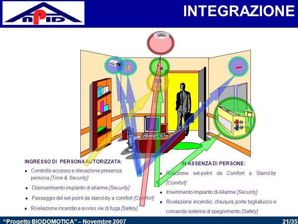 INTEGRAZIONE Progetto BIODOMOTICA – Novembre 2007