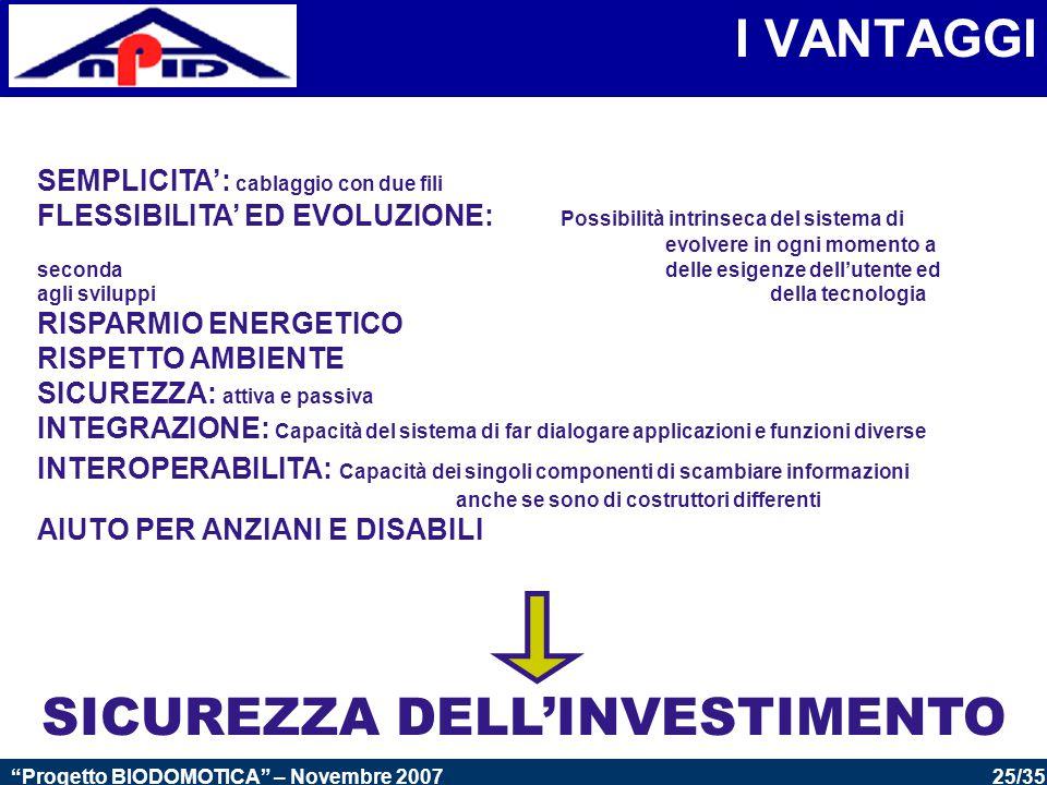 SICUREZZA DELL'INVESTIMENTO