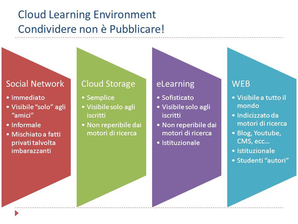 Cloud Learning Environment Condividere non è Pubblicare!