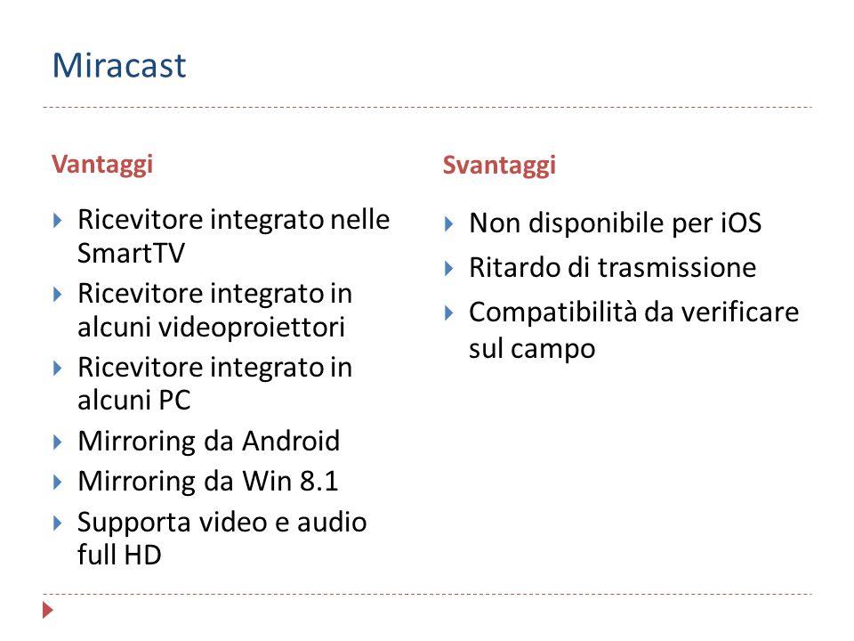 Miracast Ricevitore integrato nelle SmartTV