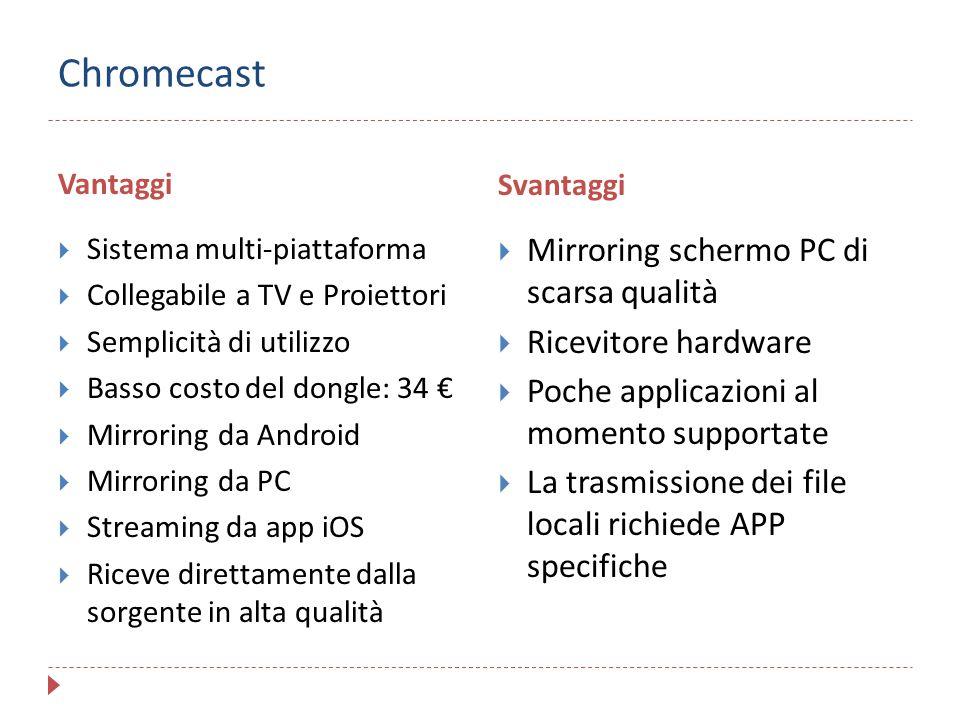 Chromecast Mirroring schermo PC di scarsa qualità Ricevitore hardware