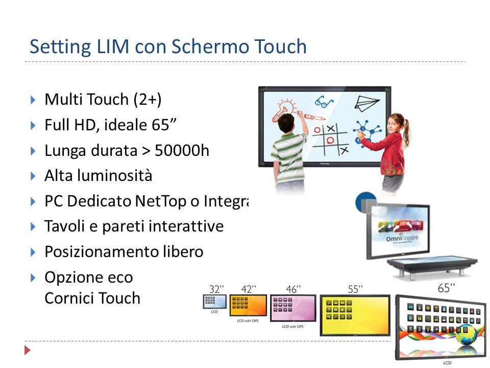 Setting LIM con Schermo Touch