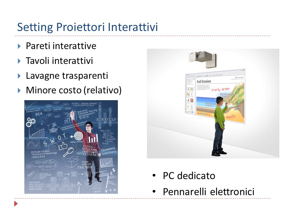 Setting Proiettori Interattivi