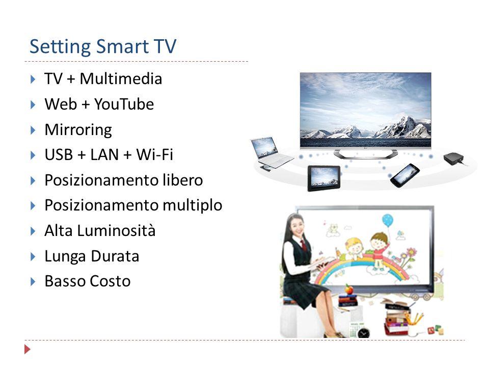 Setting Smart TV TV + Multimedia Web + YouTube Mirroring