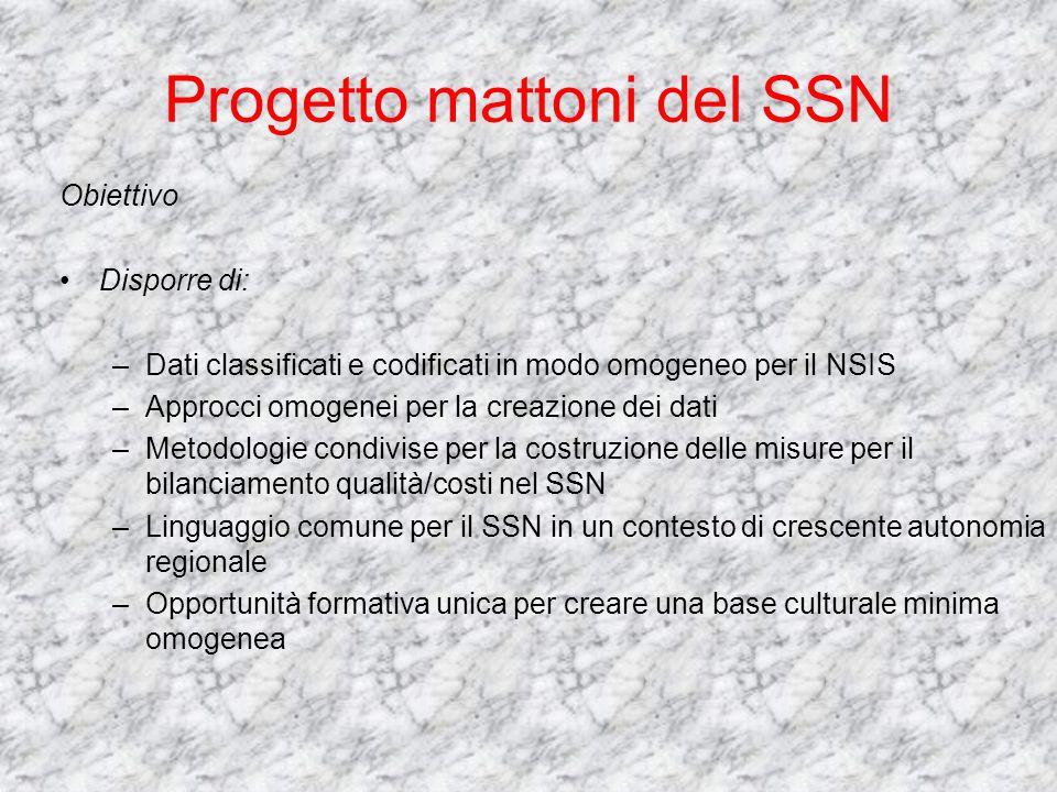 Progetto mattoni del SSN