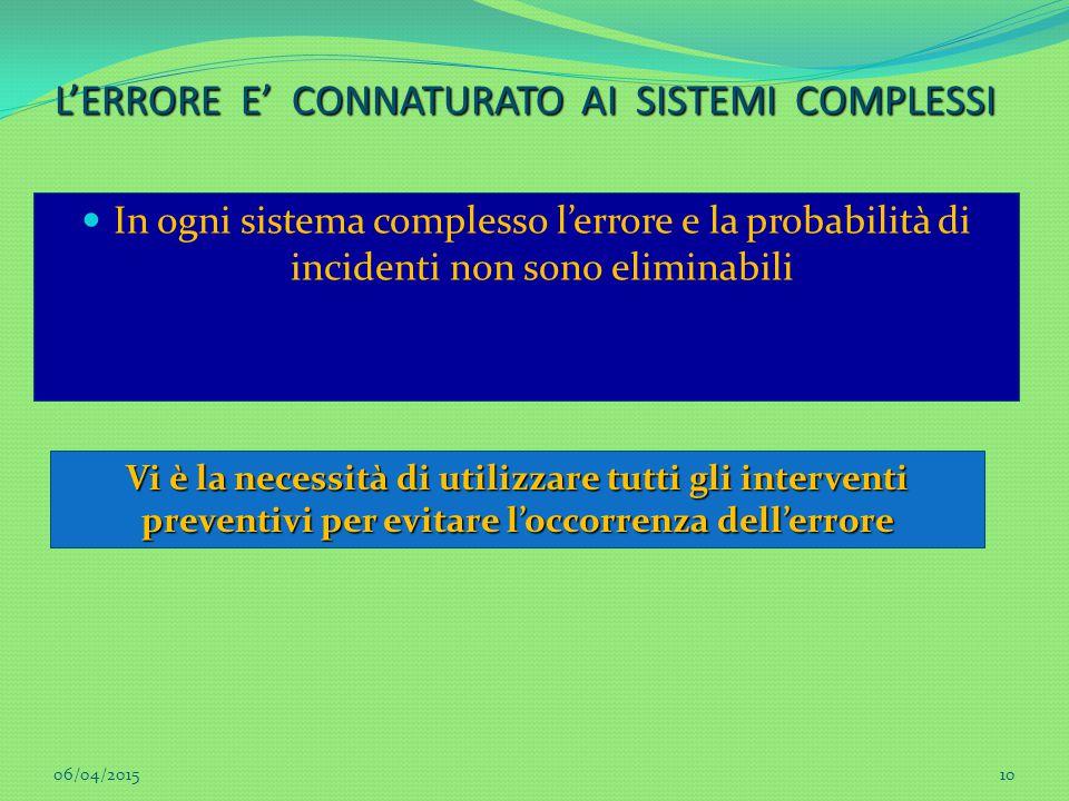 L'ERRORE E' CONNATURATO AI SISTEMI COMPLESSI