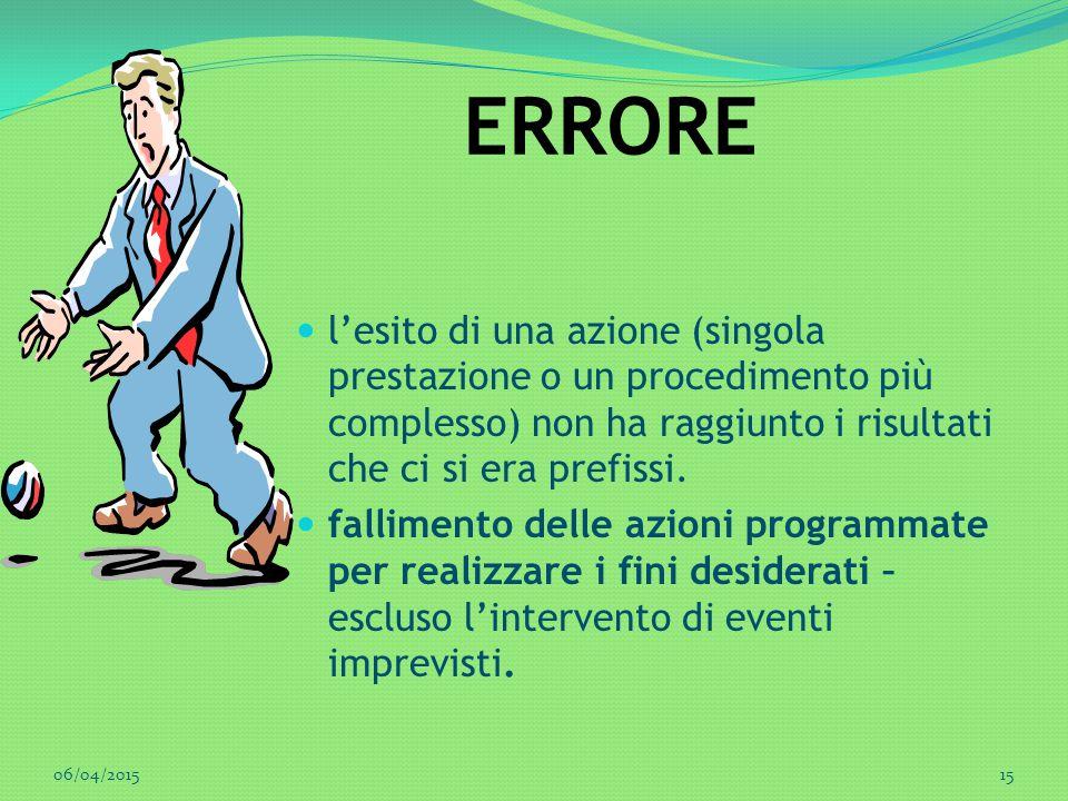 ERRORE l'esito di una azione (singola prestazione o un procedimento più complesso) non ha raggiunto i risultati che ci si era prefissi.