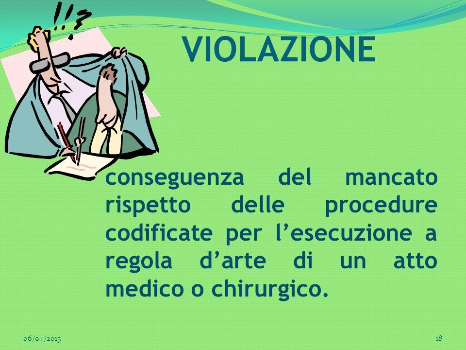 VIOLAZIONE conseguenza del mancato rispetto delle procedure codificate per l'esecuzione a regola d'arte di un atto medico o chirurgico.