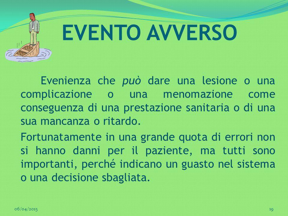 EVENTO AVVERSO