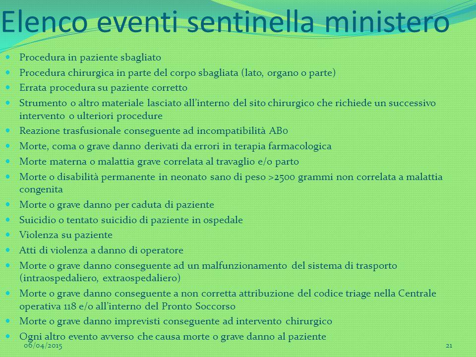 Elenco eventi sentinella ministero