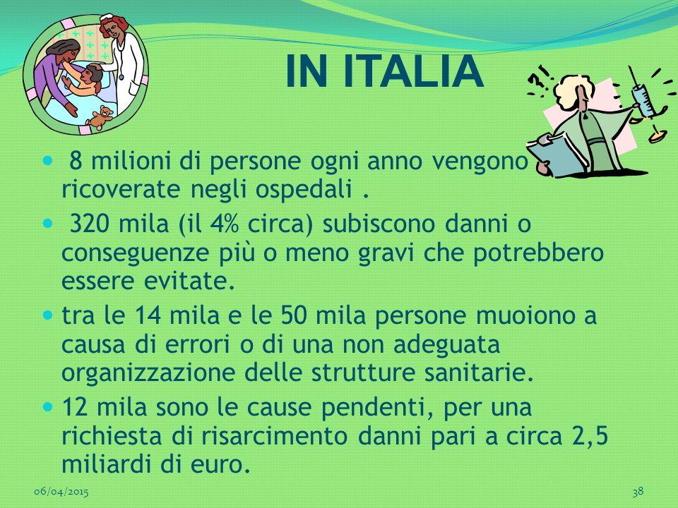IN ITALIA 8 milioni di persone ogni anno vengono ricoverate negli ospedali .