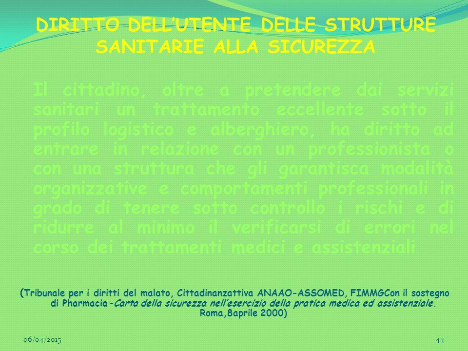 DIRITTO DELL'UTENTE DELLE STRUTTURE SANITARIE ALLA SICUREZZA